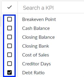 Select KPIs
